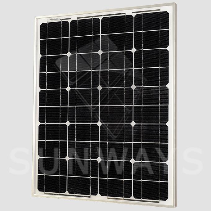 Перовскитные солнечные элементы