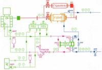Система утилизации тепла (когенерация). Её основные элементы (в общем случае)